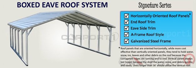 Boxed Eave Roof System