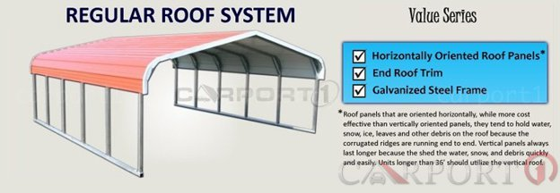 Regular Roof System