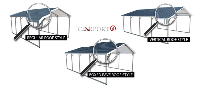 Carports in Georgia | Carport1 | Free Installation and Delivery